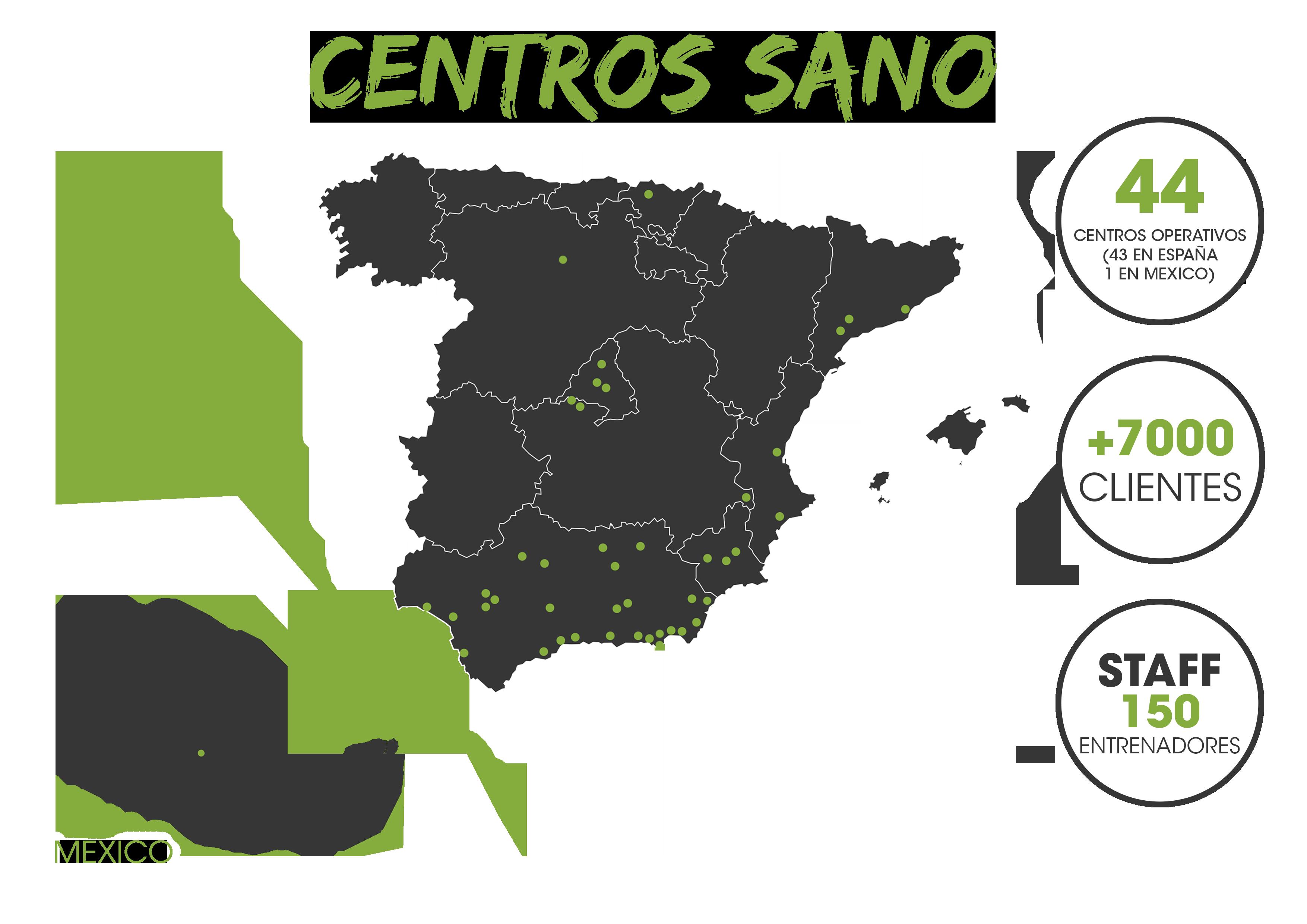 centros-sano